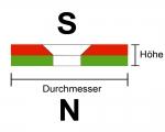 Scheibenmagnet Ø 35,0 mm x 4,0 mm Neodym N35 vernickelt - 4,5 mm Senkl. Süd
